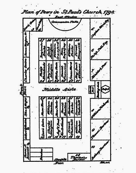 diagram of church pews