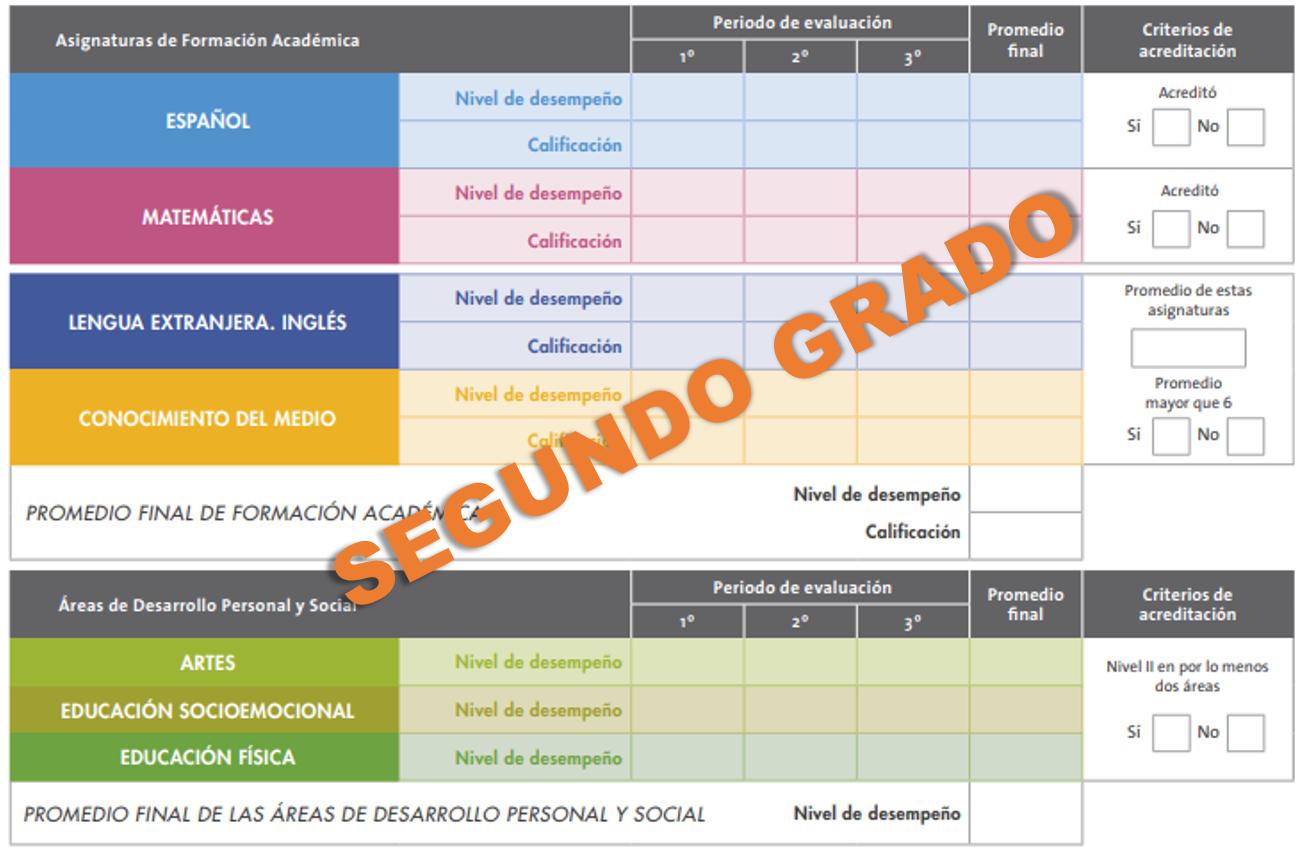 Reporte de evaluación 2018 - 2019 de segundo grado de primaria