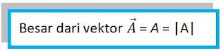 besar atau nilai vektor