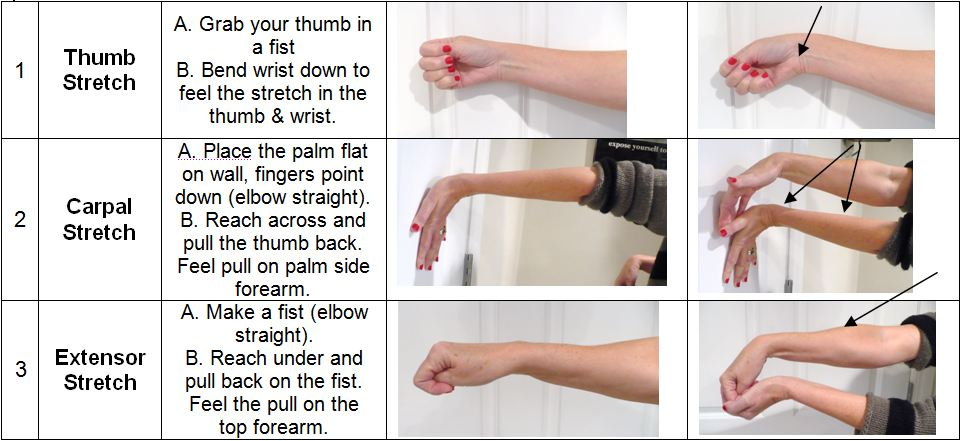 table of 3 wrist exercises with instructions