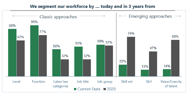 Человеческий фактор: 10 прогнозов для HR на 2019 год