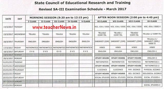 ap summative 3 exam time table