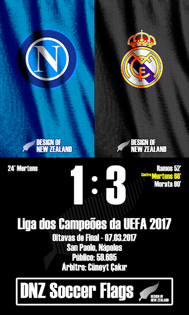 Wallpapers Napoli Real Madrid