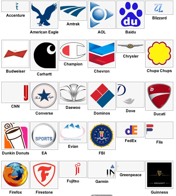 brand logos quiz answers level 7 logo wallpaper