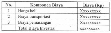 Cara Menghitung Biaya Investasi (initial investment) dan Sumber Dana Investasi