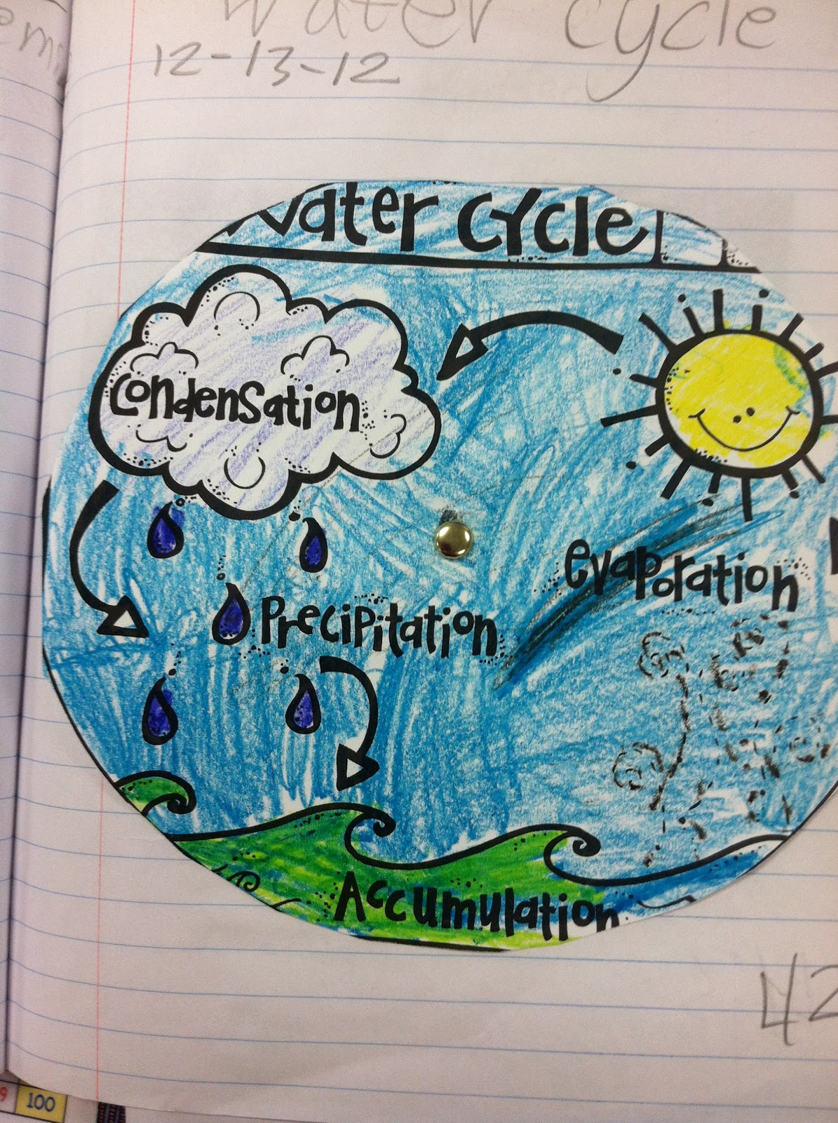 Teachin Little Texans Water Cycle Holiday Elf Craftivity And December Memory Book Page Freebies