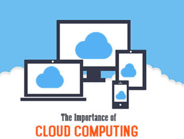 Cloud Computing Technology | Cloud Computing & How Does 'The Cloud' Work?