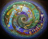 Risultati immagini per Coscienza cosmica