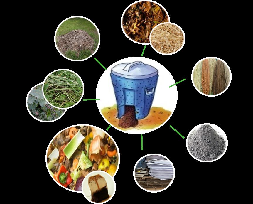 El planeta en tus manos abonos org nicos - Abono organico para plantas ...
