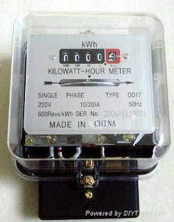 induction type energy meter, adjustment of energy meter, application of energy meter