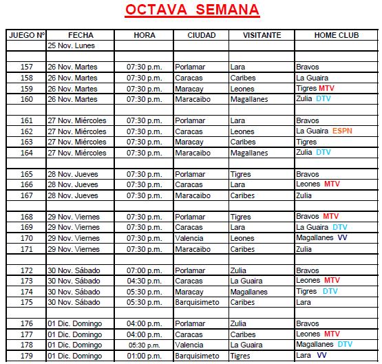 Calendario de LVBP con transmisiones televisivas semana 8