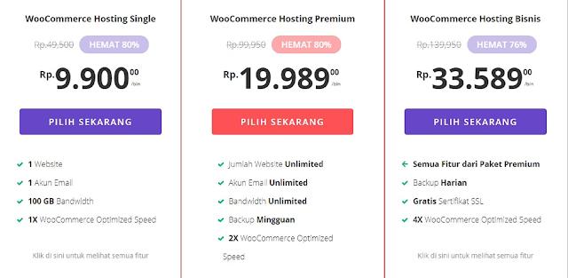 Tips Sukses Bikin Toko Online Sendiri Dengan Paket WooCommerce Hostinger