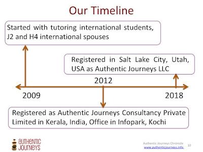 Authentic Journeys Timeline