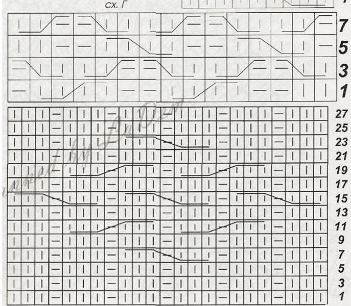 Как связать снуд спицами: красивый комплект со схемами и описанием