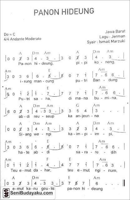 chord-lagu-panon-hideung-jawa-barat