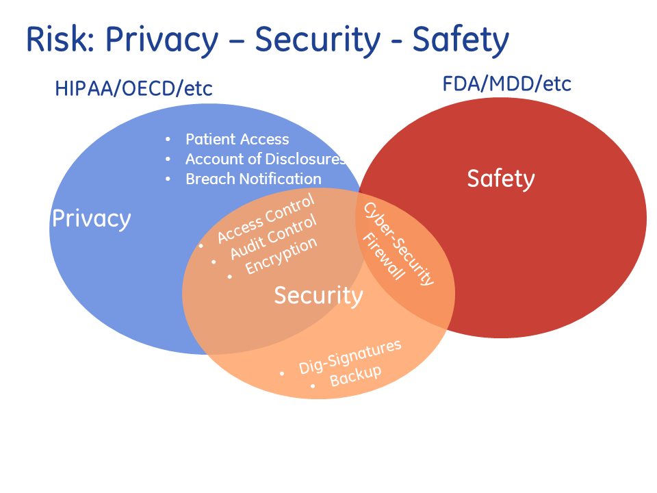 security requirements possible risks Cyber security model information about the proportionate security controls to to defence cyber protection partnership: risk profiles: requirements.