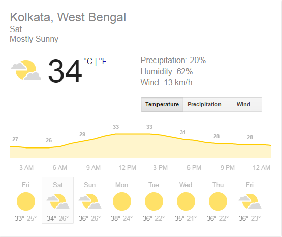 India vs Pakistan Eden Garden Kolkata Weather Updates, Rain Chances, Pitch Conditions