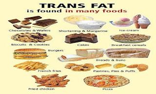 7 Makanan Yang Merusak Jaringan Otak Dan Turunkan Daya Ingat