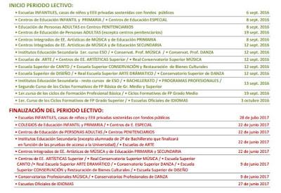 fechas inicio y fin colegios 2016-2017