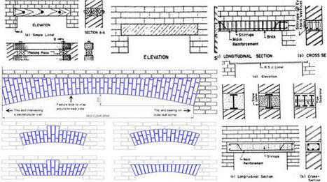 Detailed design steps involved in RCC lintel design - Engineering ...