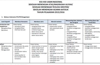 KISI KISI UN TAHUN 2017 TAHUN PELAJARAN 2016/2017 SMP SMA DAN SMK SEDERAJAT