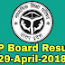UP Board 10th,12th Result Deleared On 29/04/2018 ( upresults.nic.in )