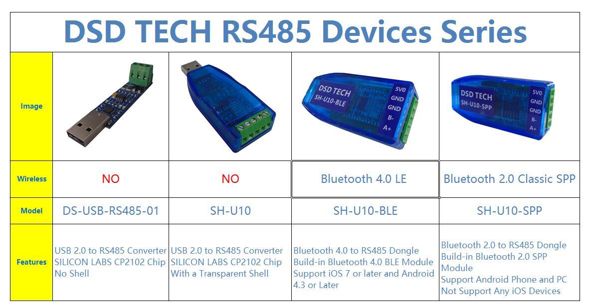 DSD TECH Official Website: DSD TECH SH-U10-SPP RS485 to