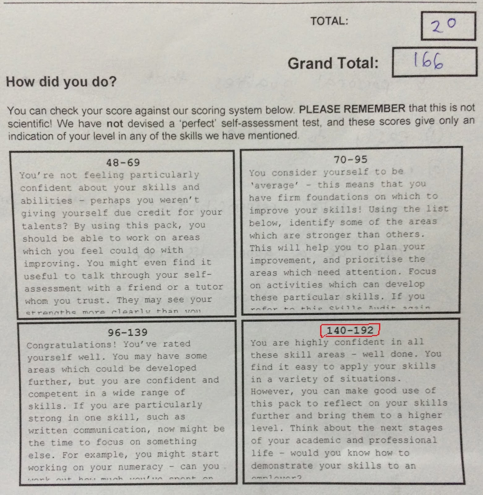 Professional Skill Skills Self Assessment Audit