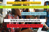 Assam Office of the Deputy Commissioner Recruitment 2018- Junior Assistant