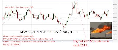 Mcx Natural Gas Forums