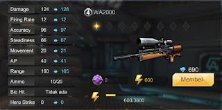 Cara Mudah Mendapatkan Senjata P90, WA2000 Dan Super-V Game Crisis Action.