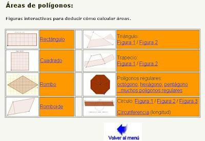 http://docentes.educacion.navarra.es/msadaall/geogebra/areas.htm