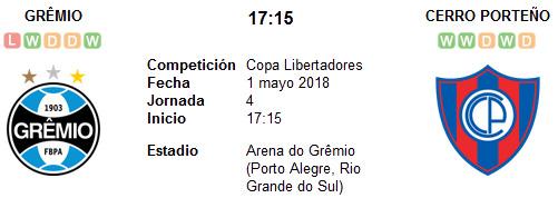 Gremio vs Cerro Porteño en VIVO