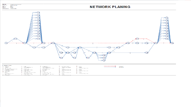 Network Planing