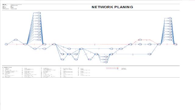 Dalam setiap pekerjaan konstruksi sipil  Cara Membuat Network Planing Proyek
