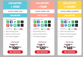 tutorial Daftar Paket Internet Unlimited Indosat Tanpa Kuota