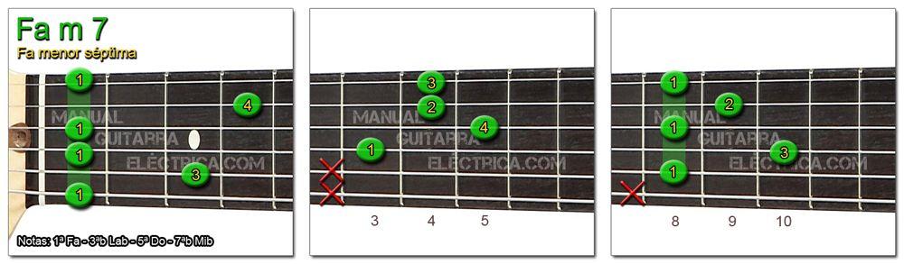 Acordes Guitarra Fa menor Séptima - F m 7