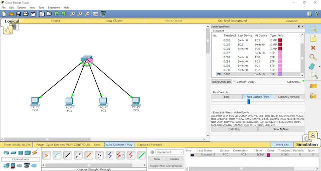 Hub Untuk 4 Komputer