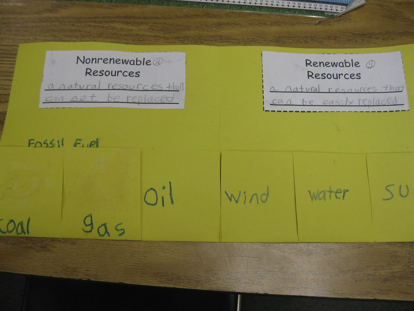 Third Grade Thinkers Investigating Energy Resources