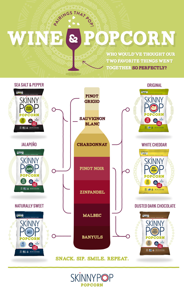 Wine & Popcorn Pairings infographic
