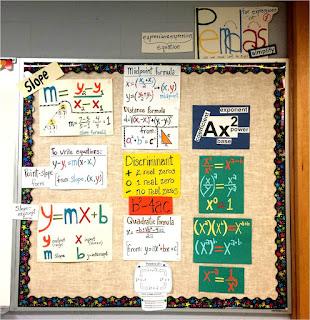 Algebra formulas on an algebra word wall