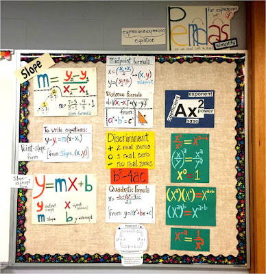 Algebra formulas on an algebra word wall