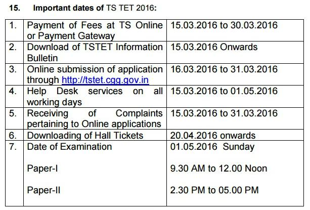 Telangana | TS Teachers Eligibility Test (TSTET) Notification 2017, Eligibility and Apply Online