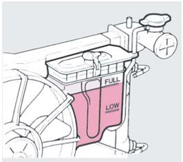 reservor Tank