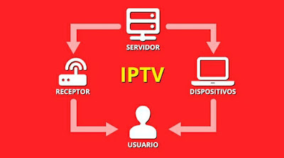 Te explicamos con detalles que es IPTV