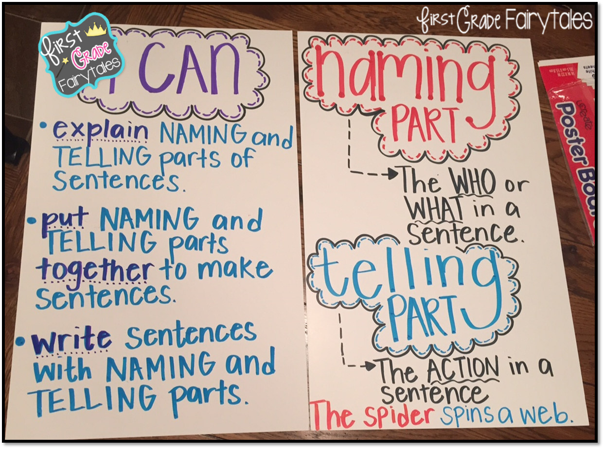 First Grade Fairytales Sentence Surgery Naming Amp Telling