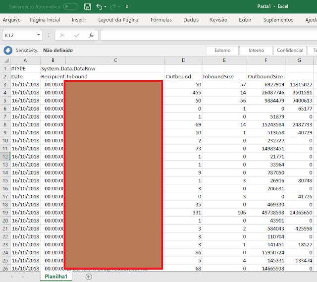 Relatório de tráfego de email do Office 365 por usuário