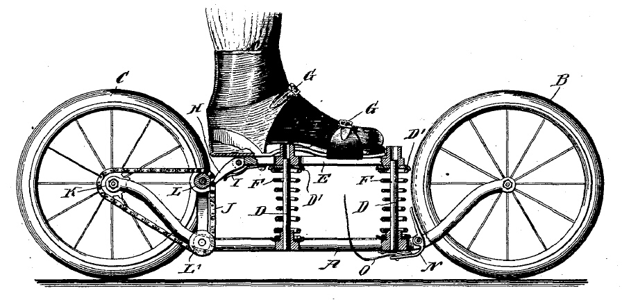 History of Inventions Patented 100 Years Ago That Look Crazy But Are