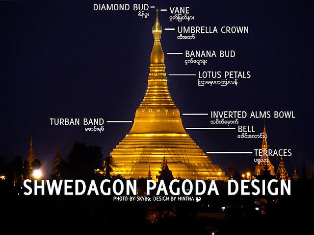 http://www.ahvinhnghiem.org/ChuaVangShwedagon.html