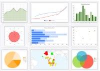 Creare grafici online automatici con Google Chart Editor e Google Sheets